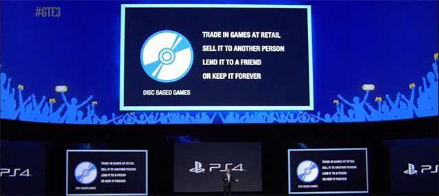 Sony erklärt Gebrauchtspiele auf der PlayStation 4 im Video