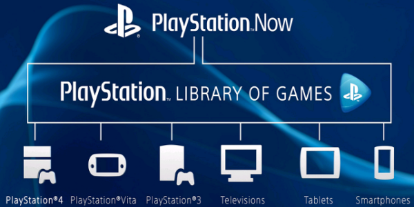 Video zeigt das Interface von PlayStation Now