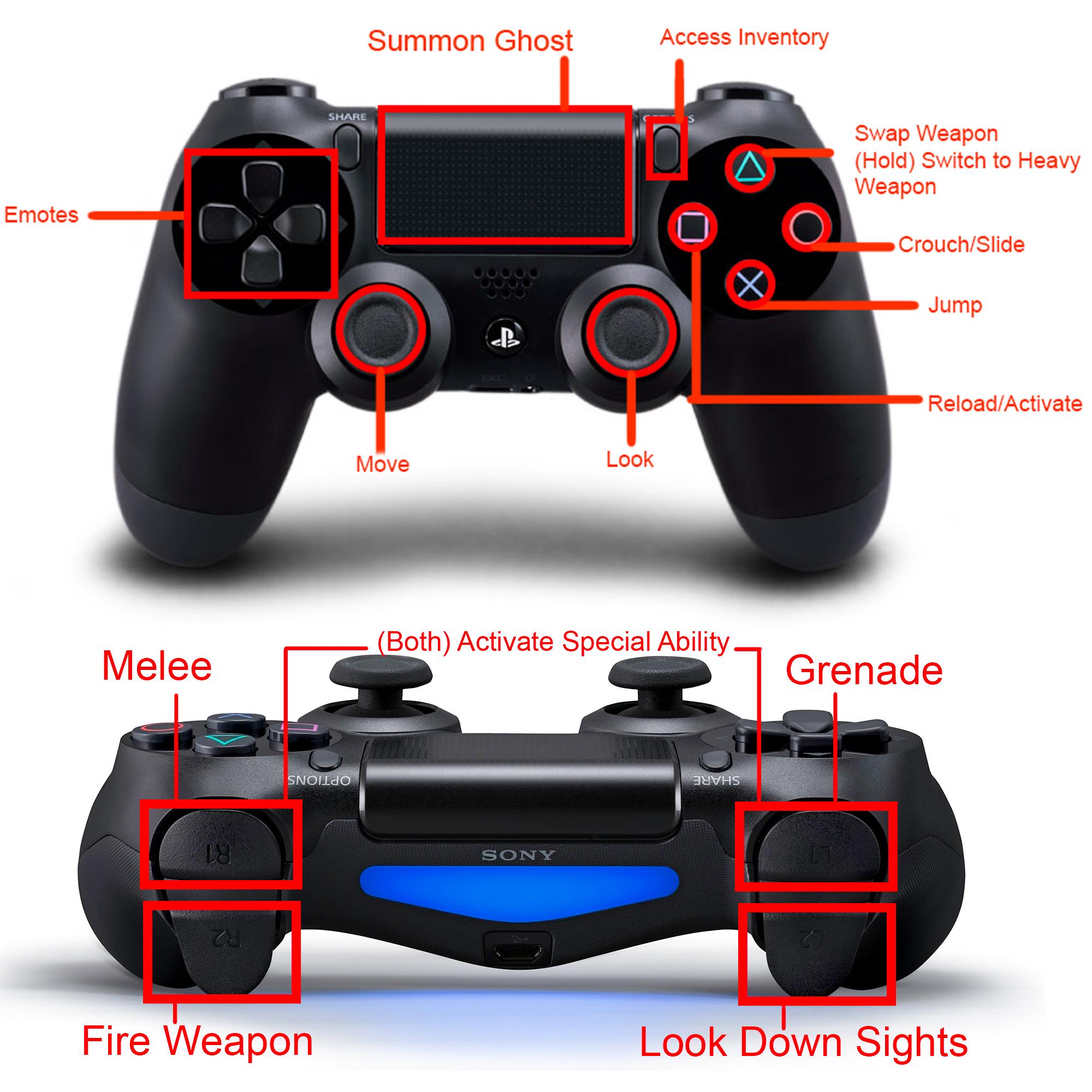 Random Time! So zockt man Destiny mit dem DualShock 4 Controller