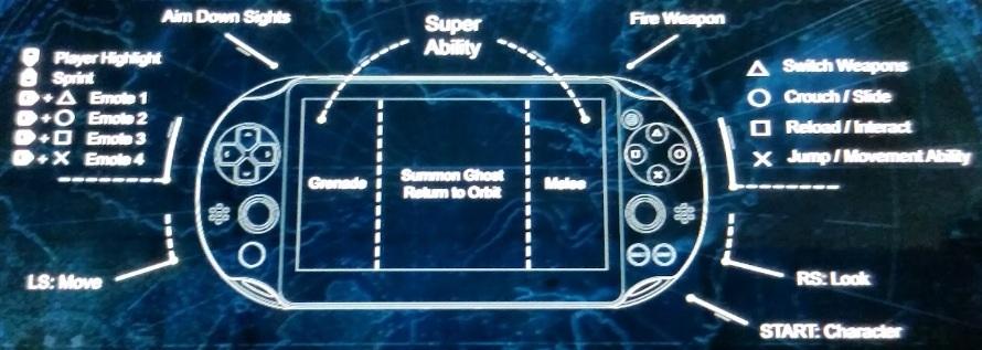 So steuert sich Destiny per Remote-Play auf der PS Vita