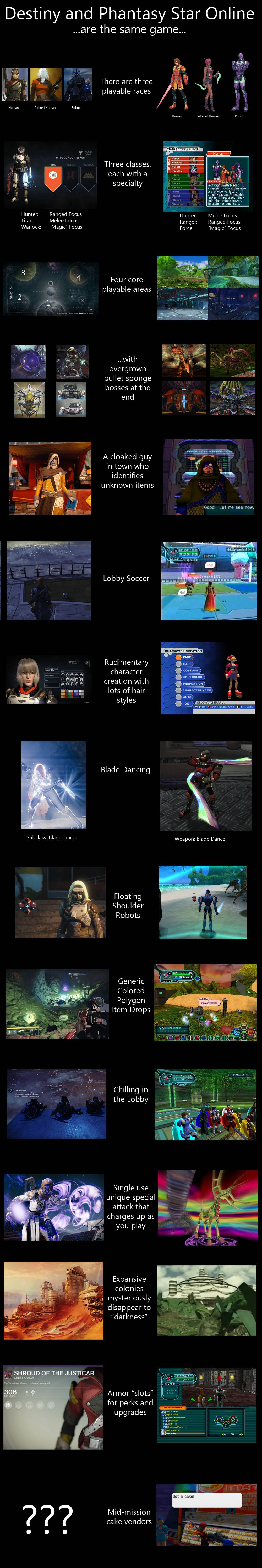 Destiny vs. Phantasy Star Online