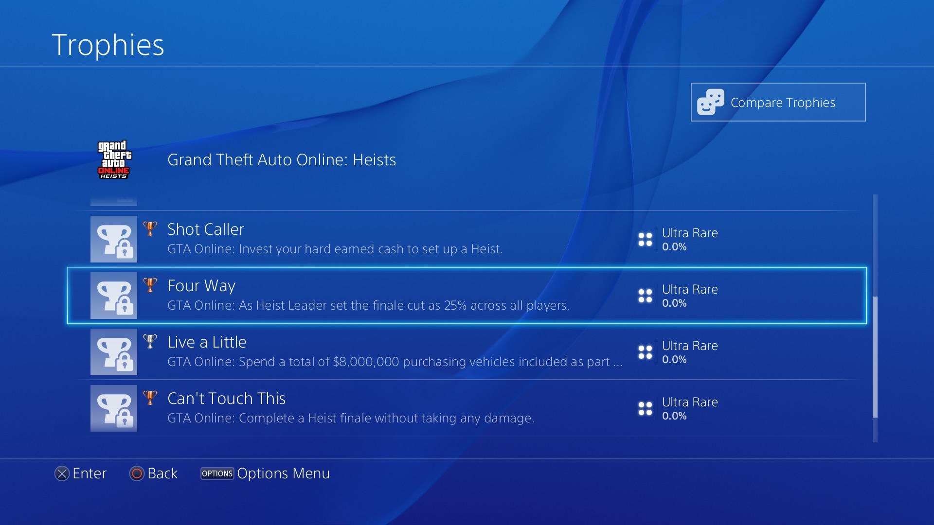 GTA Online Heists Trophy-Liste