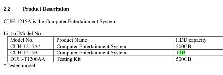 PlayStation 4: Neues Modell mit 1TB Festplatte kommt